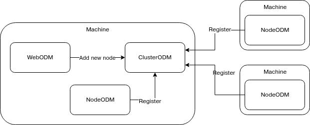 Mapserver Docker